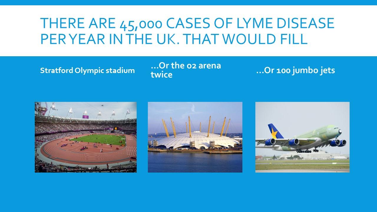 45k-cases-of-lyme