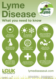 Awareness Poster - What You Need To Know Image